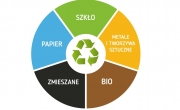obrazek - recycling